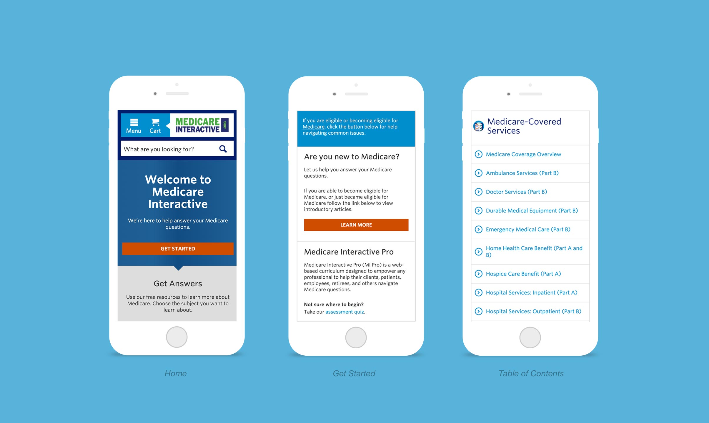 Medicare Interactive Mobile Screens
